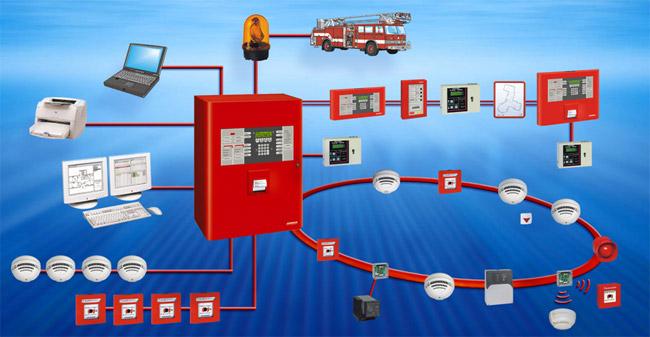 Yangın Algılama Sistemleri